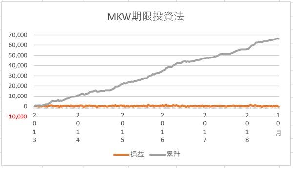http://kanpu.spay-japan.com/swfu/d/MKW-kigen01.PNG